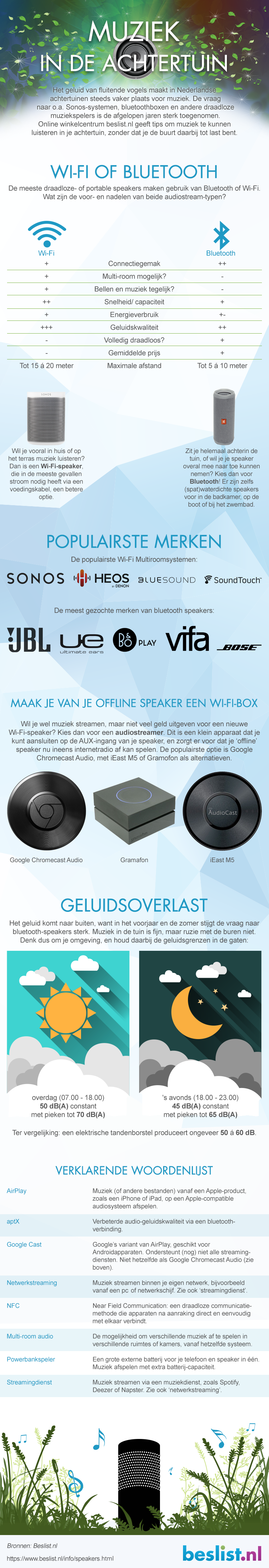 Infographic speakers